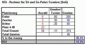 Odds Berechnen : poker wahrscheinlichkeiten berechnen sie die odds pokernews ~ Themetempest.com Abrechnung
