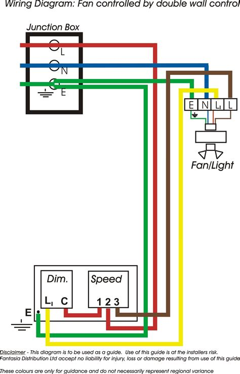 Hunter Ceiling Fan Light Control Wiring Diagram Gallery