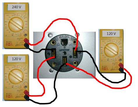50a Rv Wiring Diagram 120 Volt by 50 Wiring Diagram That Makes Rv Electric Wiring Easy