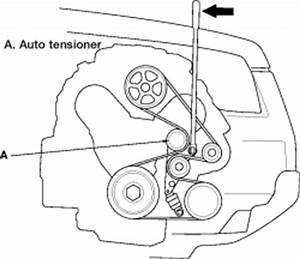 Howtorepairguide Com  How To Replace Accessory Drive Belts