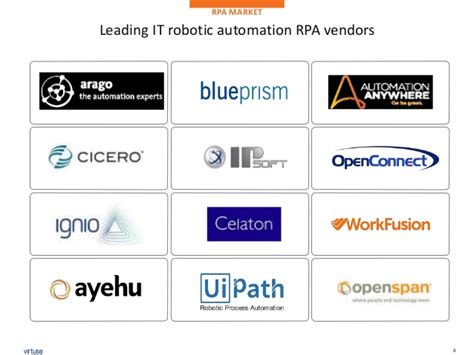 rpa  practices  financial services
