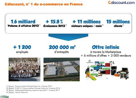cdiscount siege social cdiscount un moteur shopping français qui se démarque