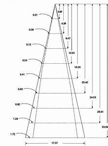 pretty parabolic template ideas resume ideas namanasacom With parabolic wifi antenna template