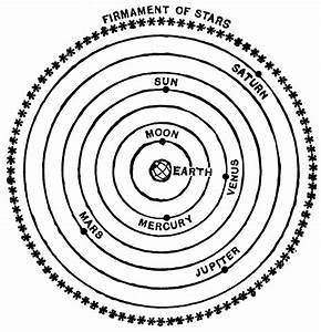 Spheres Of The Ptolemaic System