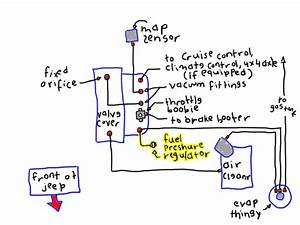 Vacuum Diagram For Dummies2 Jpg  Jpeg Image  1024  U00d7 765