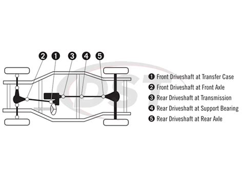 S10 4wd Suspension Diagram by Moog Ujoint Packagedeal576 U Joint Replacement Kit 88