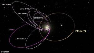 Nasa dismisses claims a mystery ninth planet is 'tugging ...