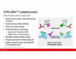 Stelara (ustekinumab) for Plaque, psoriasis, treatment