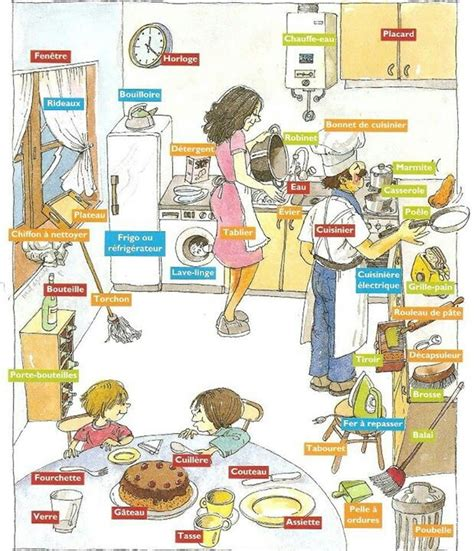 la cuisine learning frensh cuisine