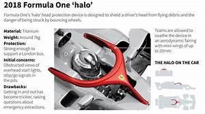 Love It Or Loathe It  Formula One Has A Halo