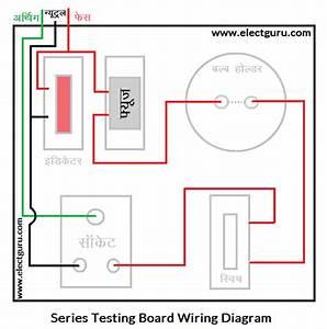 Series Testing Board  U0915 U094d U092f U093e  U0939 U0948   U0915 U0948 U0938 U0947  U092c U0928 U093e U092f U0947   U0915 U0928 U0947 U0915 U094d U0936 U0928  U0921 U093e U092f U0917 U094d U0930 U093e U092e