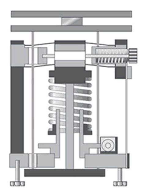 works vibration isolation isolators