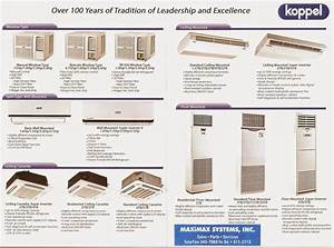 Maximaxsystems Com  Koppel Air Conditioners Product Line