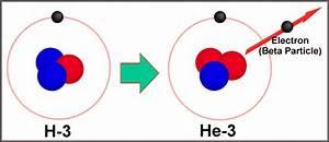 Iit Jee Modern Physics