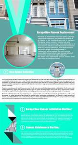 Garage Martinez : garage door repair martinez infographic ~ Gottalentnigeria.com Avis de Voitures
