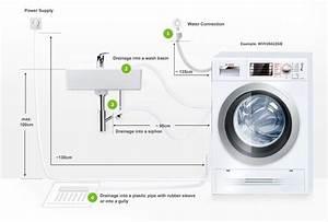 Mizuntitled  Bosch Dryer User Guide