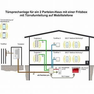 Video Türsprechanlage Fritzbox : l tek rj45 stecker werkzeuglos ~ Eleganceandgraceweddings.com Haus und Dekorationen