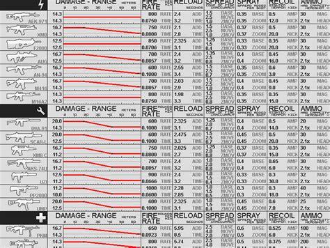 pubg damage chart delaware pc gaming xtreme battlefield bad company 2