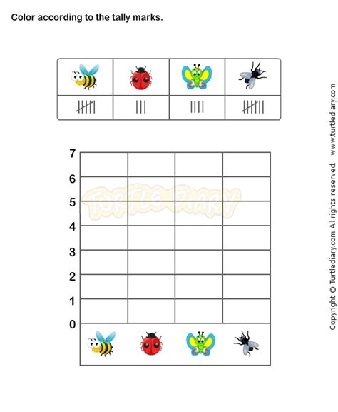 Tally Chart Worksheet 1  Math Worksheets  Grade1 Worksheets  Graphs Worksheets Pinterest