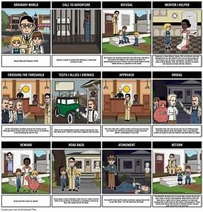 To Kill A Mockingbird Hero U0026 39 S Journey Storyboard