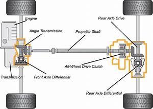 Drivetrain System 007