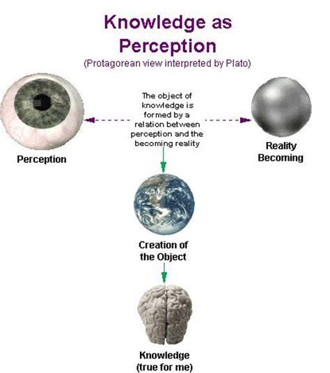 great philosophers protagoras and plato