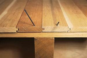 Fixing wood floors old house online old house online for How to stop a wood floor from squeaking