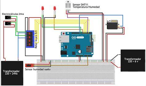 que es un sensor de humedad sensores t01sen sensor de humedad y temperatura rht03 sensor de