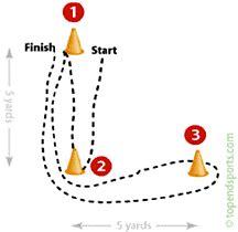 building speed  agility