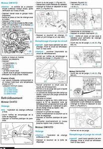 Revue Technique Twingo 1 Pdf Gratuit : vidange 207 1 4hdi revue technique peugeot m canique lectronique forum technique ~ Medecine-chirurgie-esthetiques.com Avis de Voitures