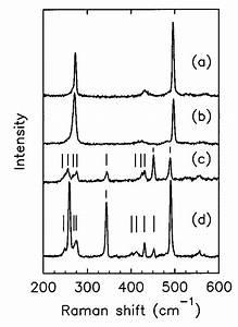 Raman Spectra Between 200 Cm 1 And 600 Cm 1 Of C 60   Rbc