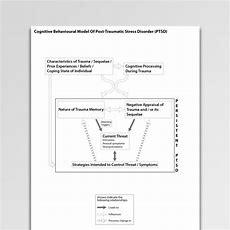 Posttraumatic Stress Disorder (ptsd) Worksheets  Psychology Tools