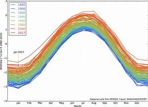 Climate Change: Vital Signs of the Planet: January 2017 ...