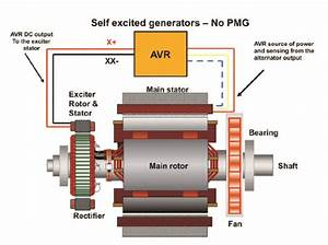 Electrical Generator Systems  Pty  Ltd