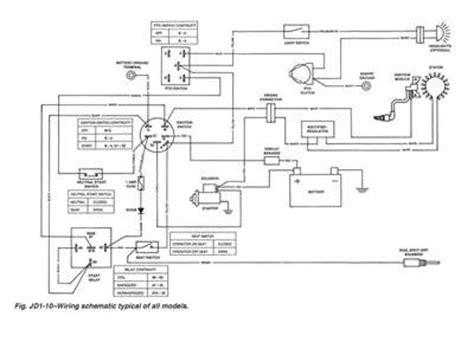 john deere  electrical diagrams fixya