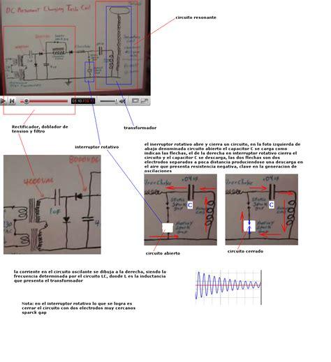 cientificosaficionados ver tema electrodo superior en bobina de tesla