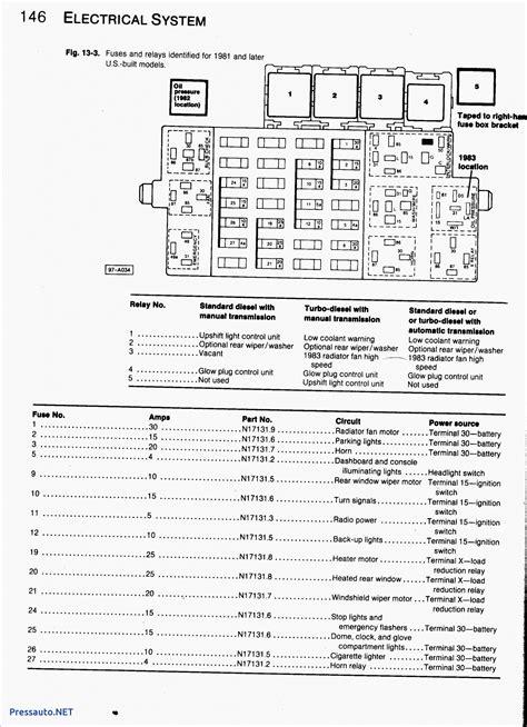 Chrysler Sebring Fuse Box Diagram Untpikapps