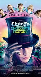 Charlie and the Chocolate Factory (2005) - IMDb
