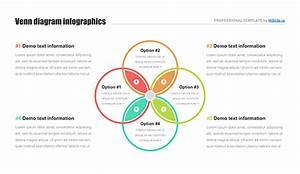 Free Venn Diagram For Google Slides - Hislide Io