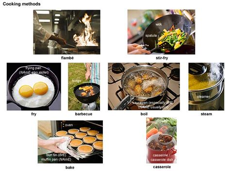 cuisine def tin noun definition pictures pronunciation and usage