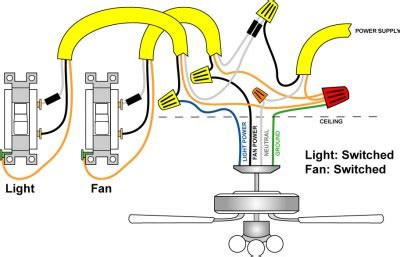 Wiring Ceiling Fan Light Pro Tool Reviews