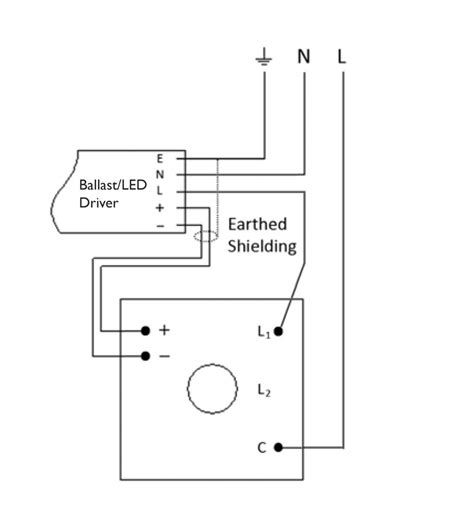 Varilight Specialist Modules