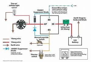 Vintage Electric Radiator Fan Wiring Diagram Sbc