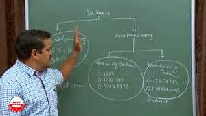 Number Systems Class 9