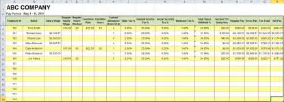 Salary Spreadsheet Excel Template Employee Salary