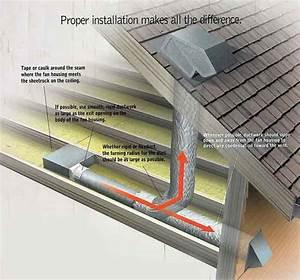 Broan ventilation fan with light