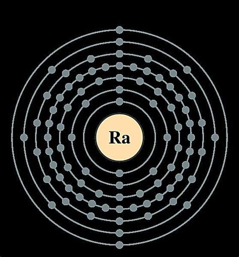 Diagram Of Radium by Atoms Diagrams Electron Configurations Of Elements