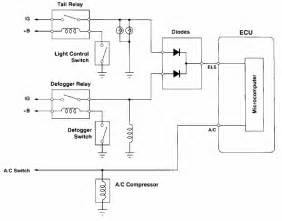 Auto Air Conditioner Compressor Wiring Diagram by Car Ac Wiring Diagram Aircon Air Conditioning Pictures
