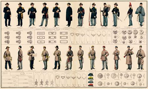 Civil War Resumen by Civil War Uniforms Of The Confederate States American Civil War Forums