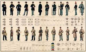 Civil War Uniforms of the Confederate States Military ...